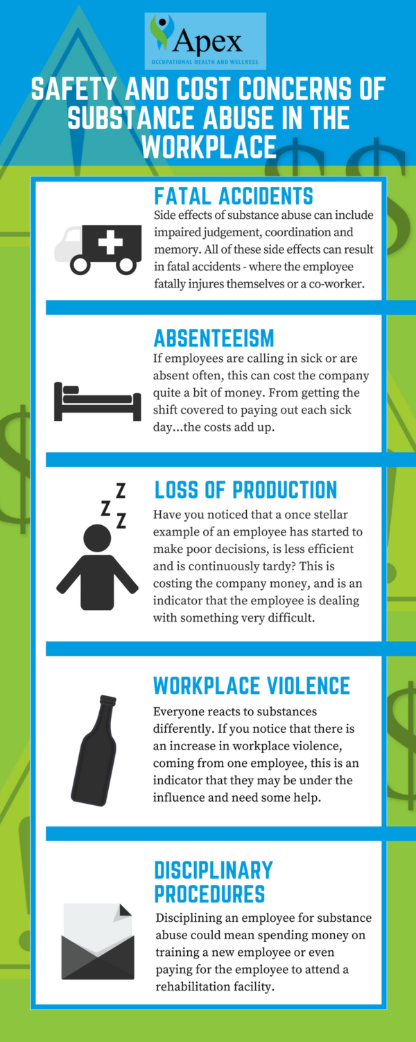 the rising problem of alcohol and drug abuse in the workplace in the us The international labour organization was founded in 1919 to promote social justice and substance abuse program coordinator, us department of labor, washington, dc - alcohol- and drug-related problems should be considered as health problems, and.